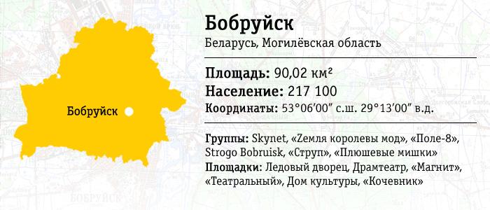 Карта местности: Бобруйск
