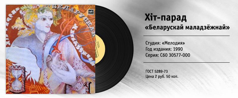 Хіт-парад «Беларускай маладзёжнай»