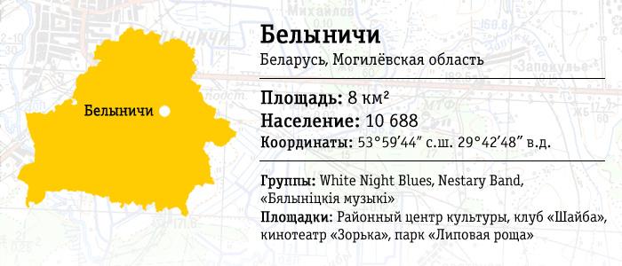 Карта местности: Белыничи
