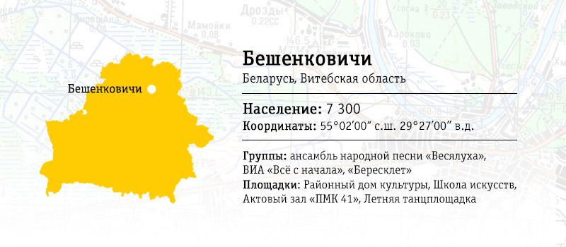 Карта местности: Бешенковичи